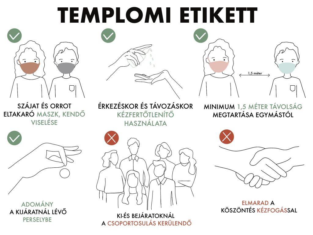 templomi etikatt